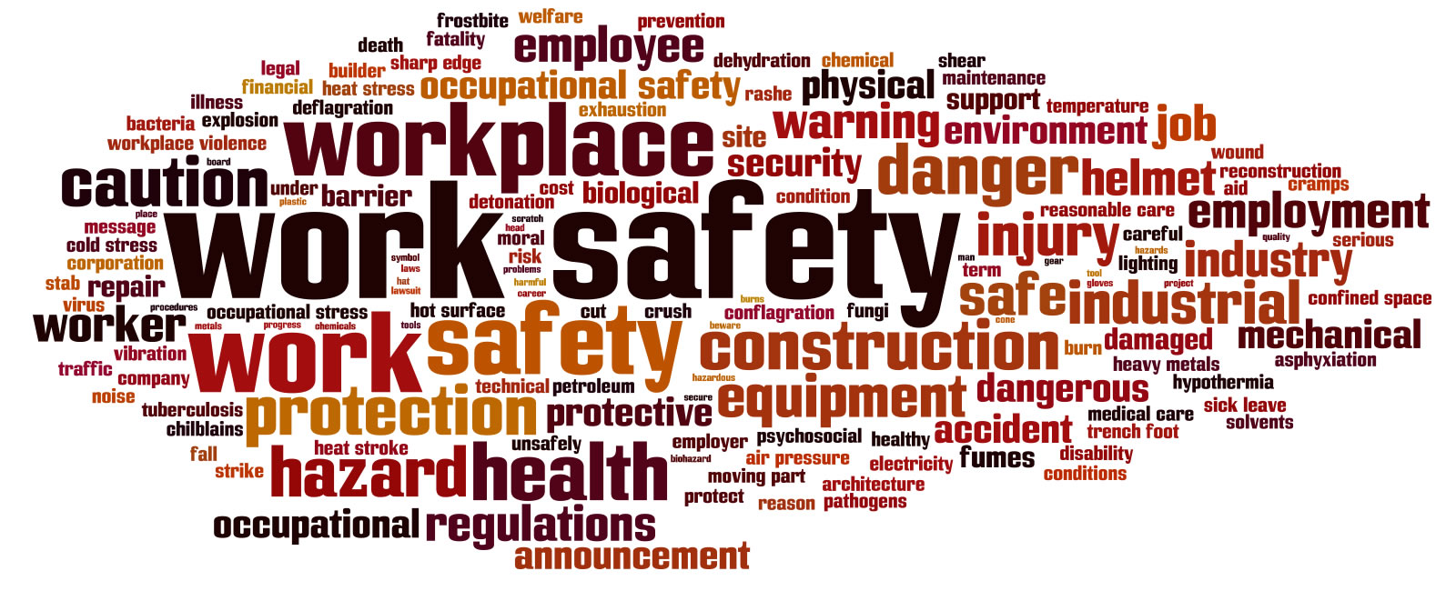 ISO 45001 - Health & Safety Management Systems